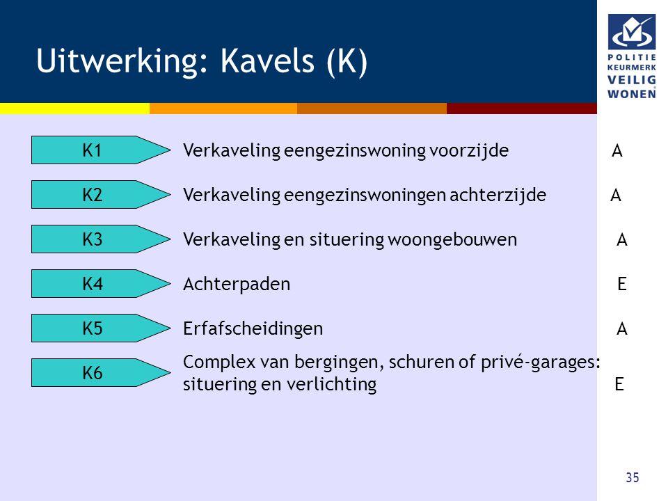 Uitwerking: Kavels (K)