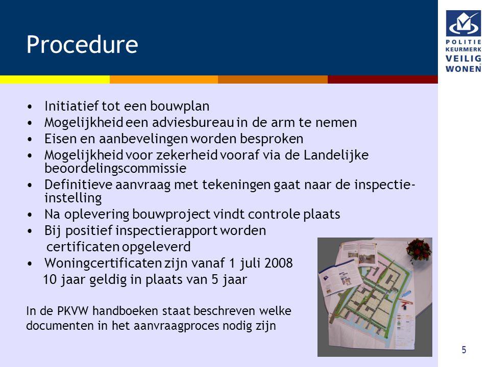 Procedure Initiatief tot een bouwplan