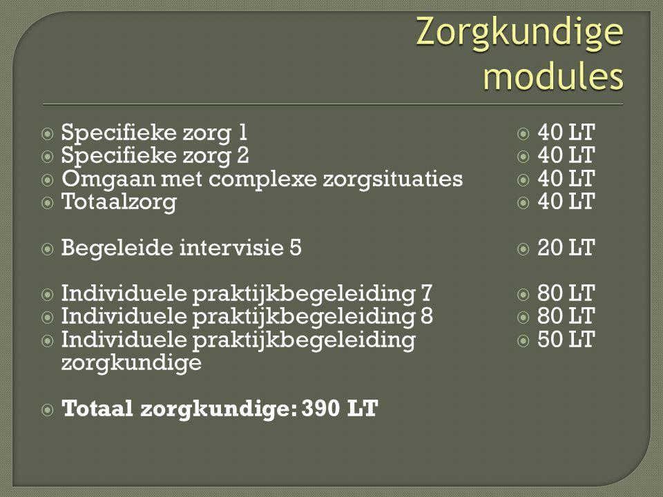 Zorgkundige modules Specifieke zorg 1 Specifieke zorg 2