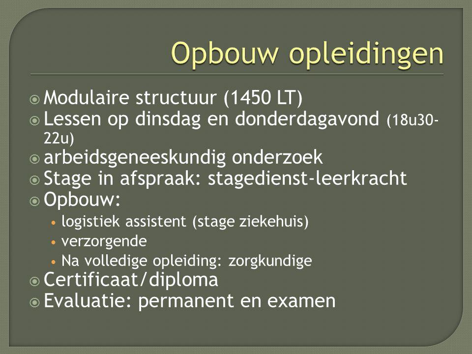 Opbouw opleidingen Modulaire structuur (1450 LT)