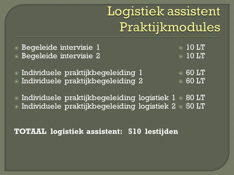 Logistiek assistent Praktijkmodules