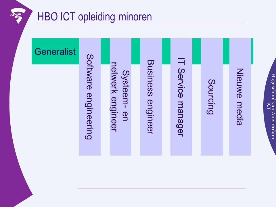 HBO ICT opleiding minoren