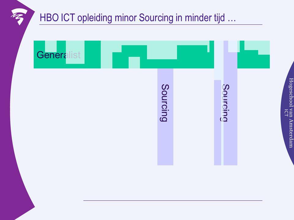 HBO ICT opleiding minor Sourcing in minder tijd …