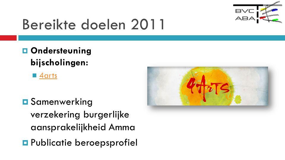 Bereikte doelen 2011 Ondersteuning bijscholingen: 4arts. Samenwerking verzekering burgerlijke aansprakelijkheid Amma.