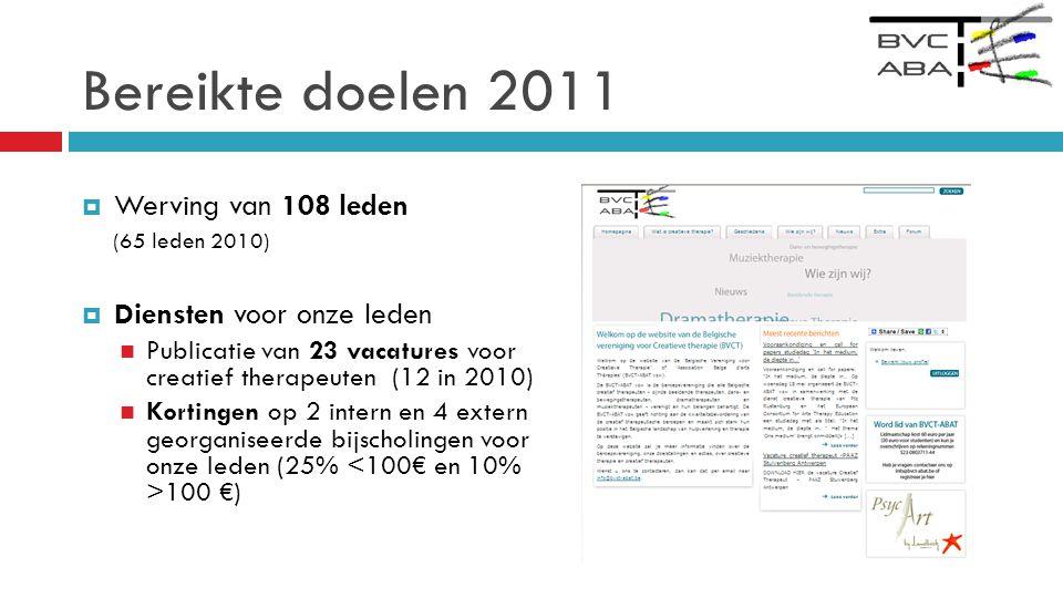 Bereikte doelen 2011 Werving van 108 leden Diensten voor onze leden