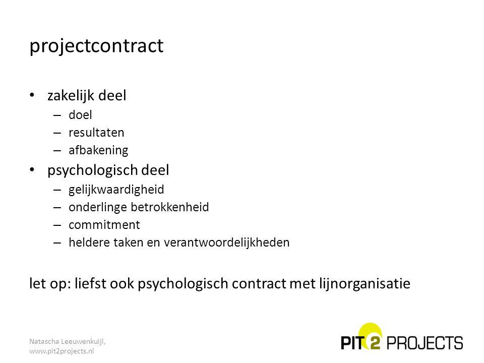 projectcontract zakelijk deel psychologisch deel