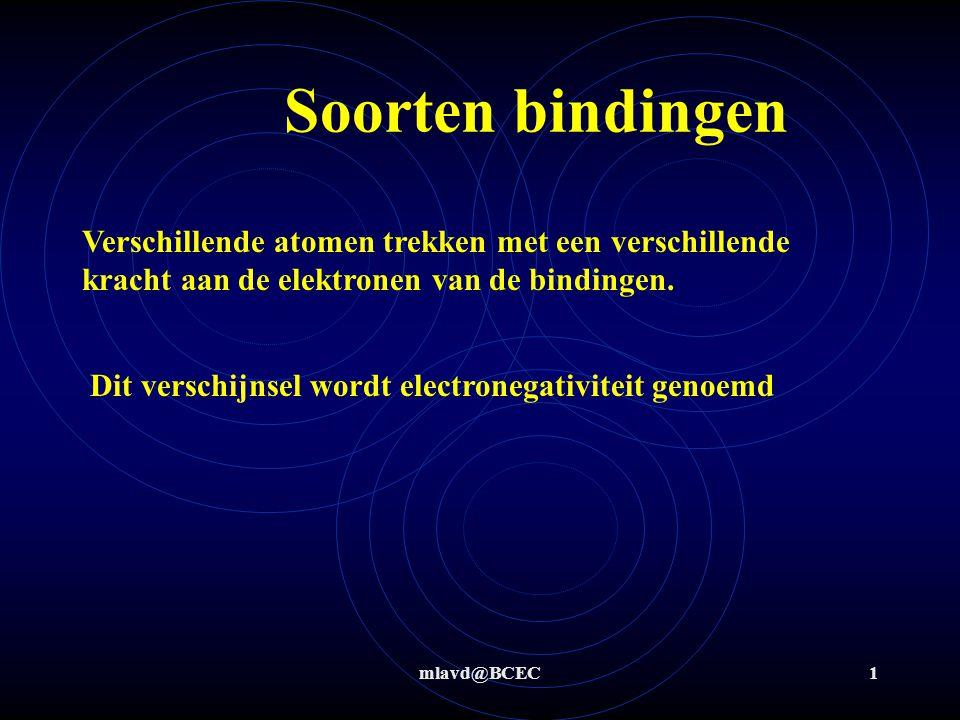Soorten bindingen Verschillende atomen trekken met een verschillende kracht aan de elektronen van de bindingen.