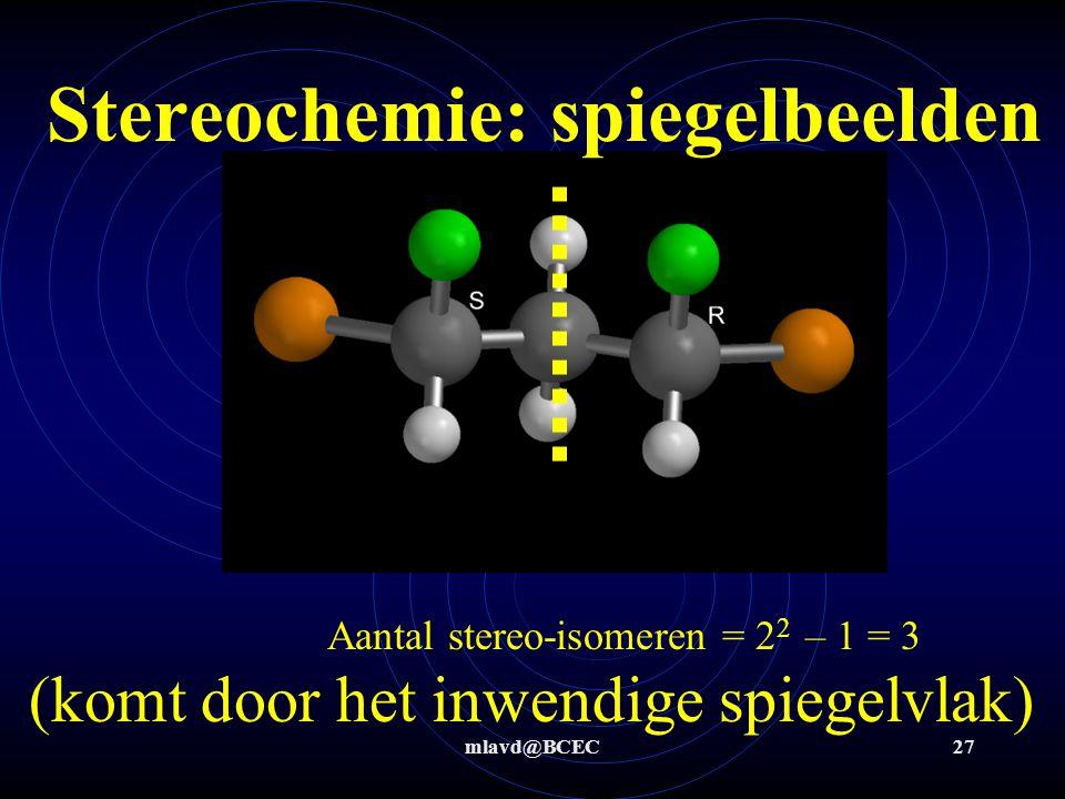 Stereochemie: spiegelbeelden