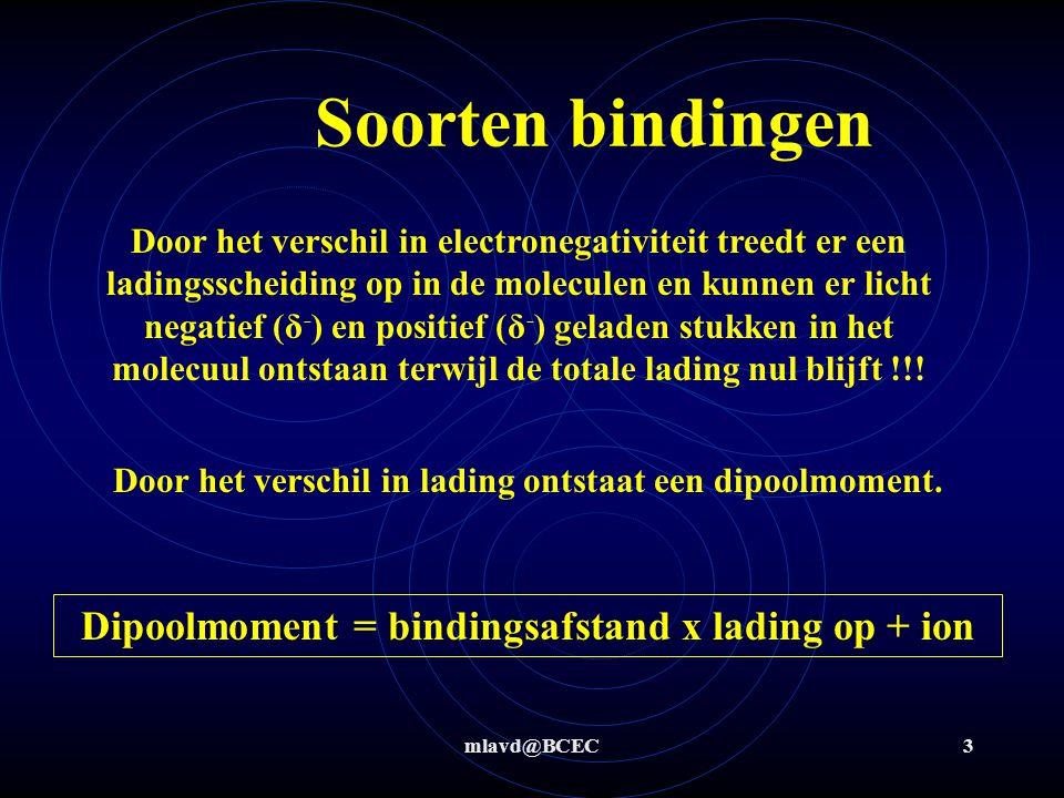 Soorten bindingen Dipoolmoment = bindingsafstand x lading op + ion