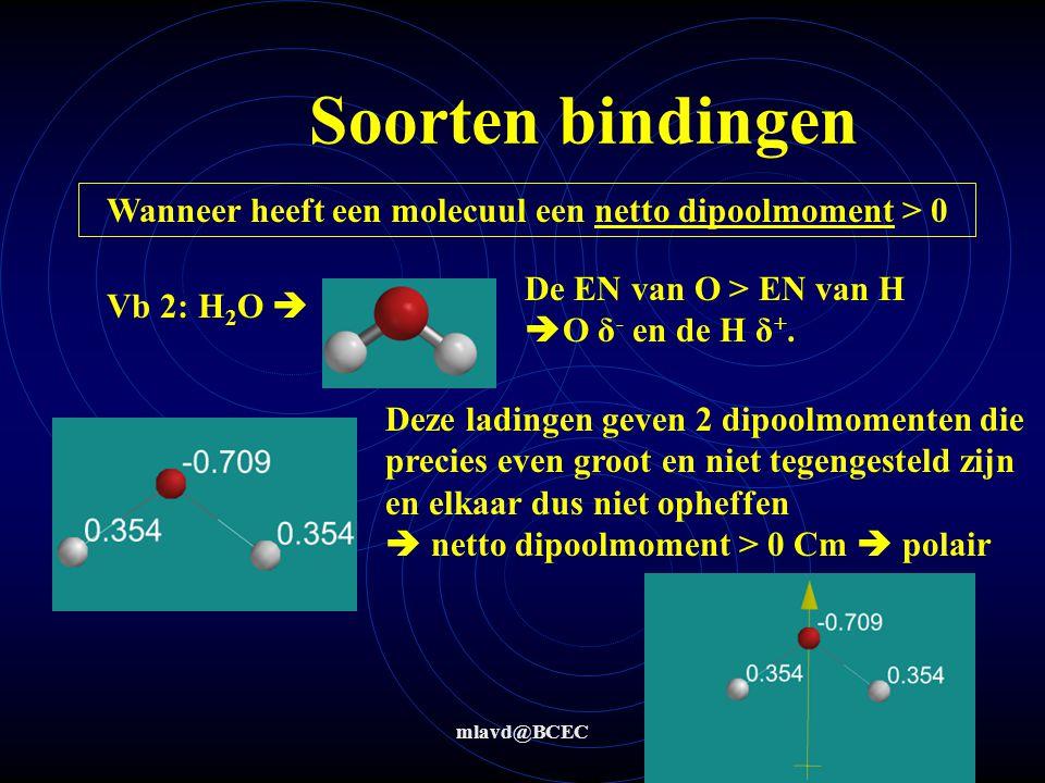 Wanneer heeft een molecuul een netto dipoolmoment > 0