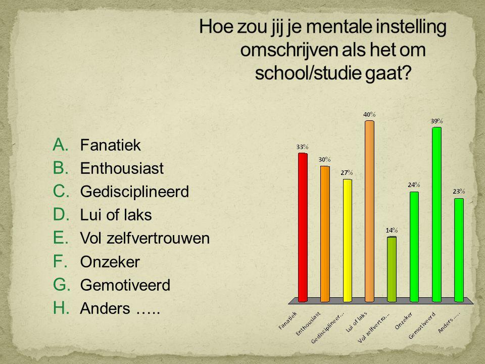 Hoe zou jij je mentale instelling omschrijven als het om school/studie gaat