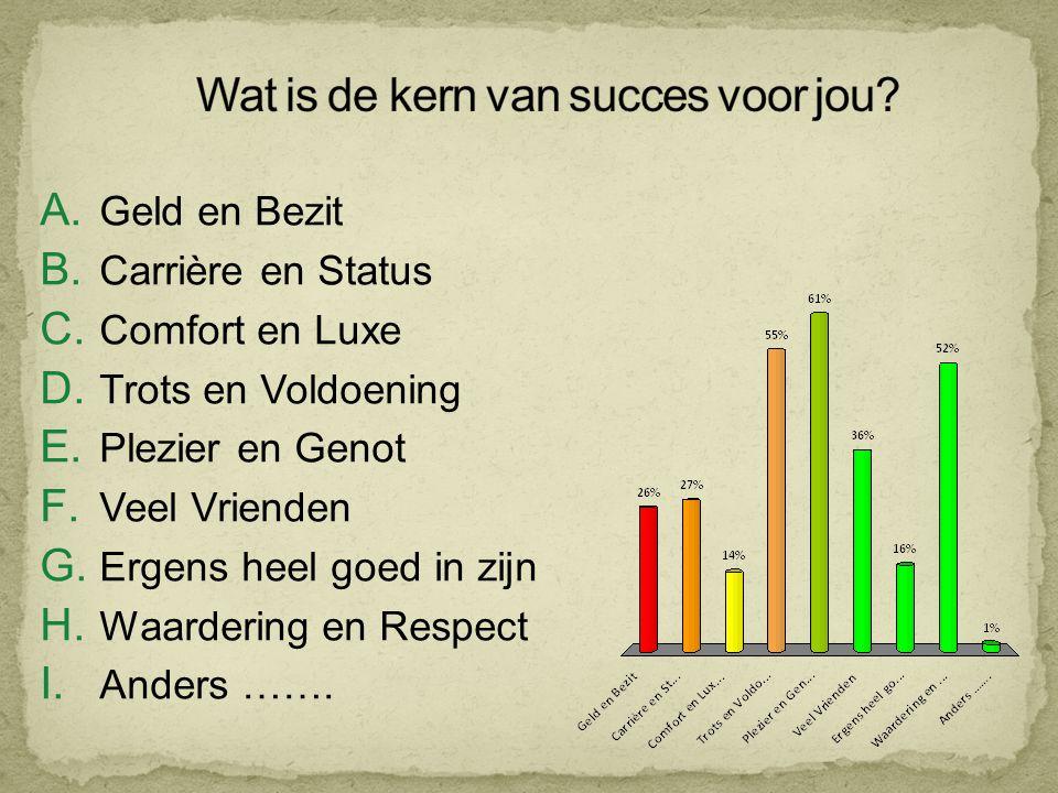 Wat is de kern van succes voor jou