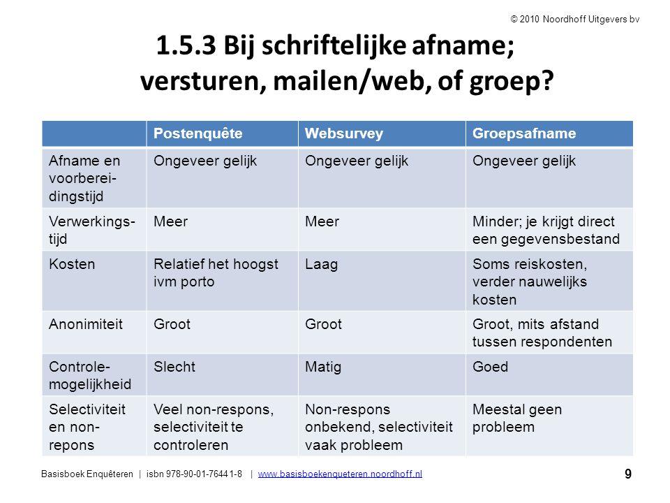 1.5.3 Bij schriftelijke afname; versturen, mailen/web, of groep