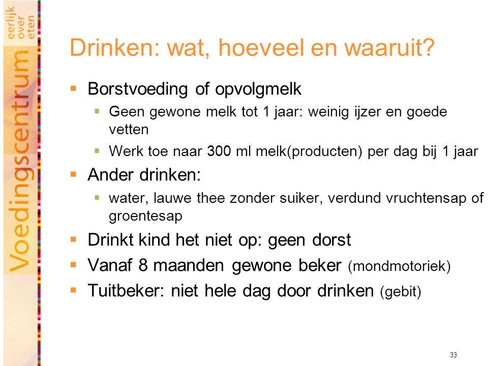 Drinken: wat, hoeveel en waaruit
