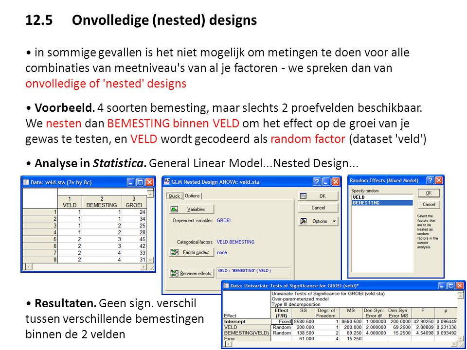 12.5 Onvolledige (nested) designs