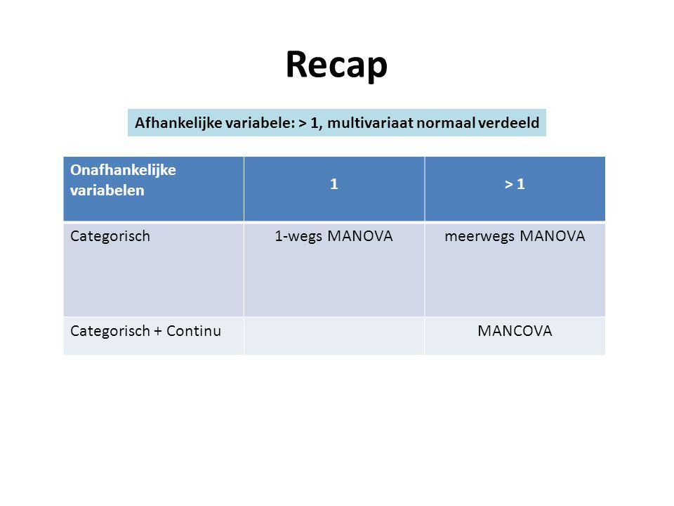 Recap Afhankelijke variabele: > 1, multivariaat normaal verdeeld