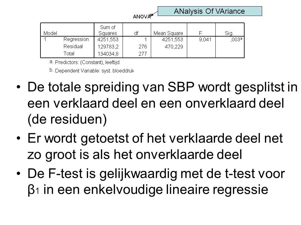 ANalysis Of VAriance De totale spreiding van SBP wordt gesplitst in een verklaard deel en een onverklaard deel (de residuen)