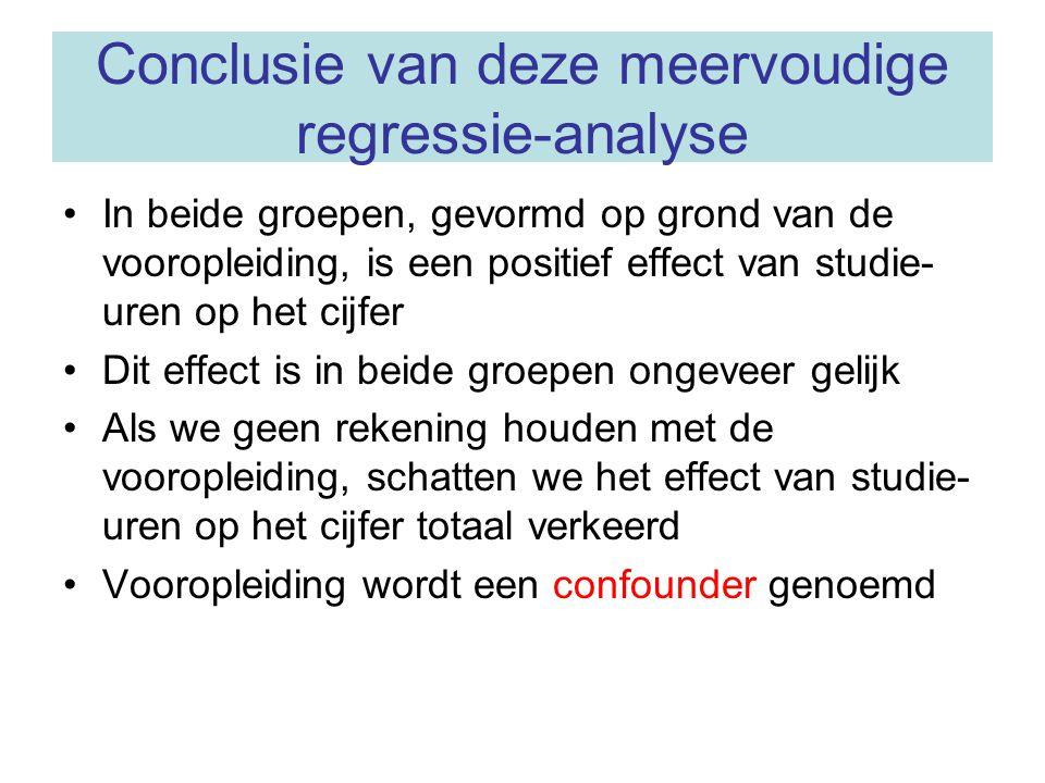 Conclusie van deze meervoudige regressie-analyse