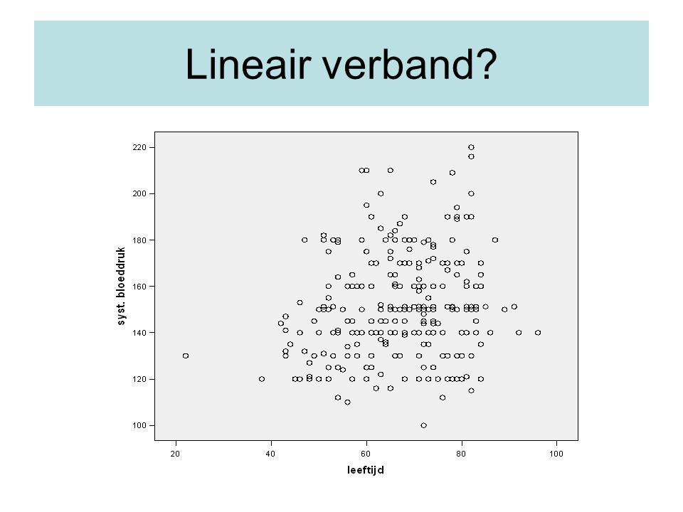 Lineair verband