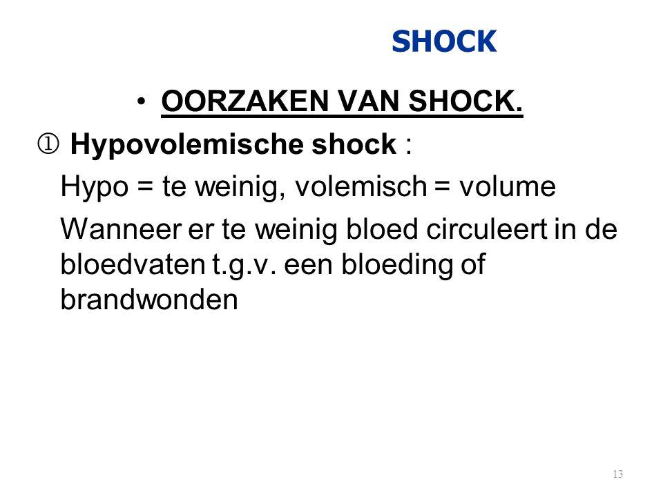 Hypovolemische shock : Hypo = te weinig, volemisch = volume