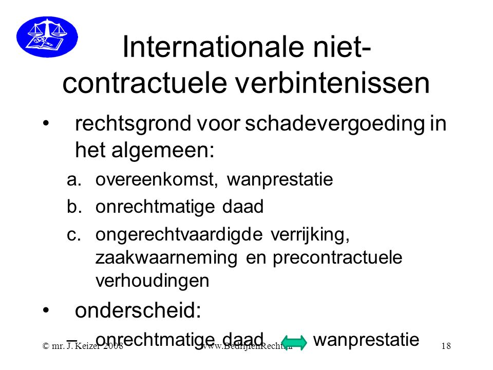 Internationale niet-contractuele verbintenissen
