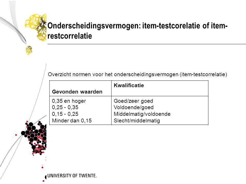 Onderscheidingsvermogen: item-testcorelatie of item-restcorrelatie