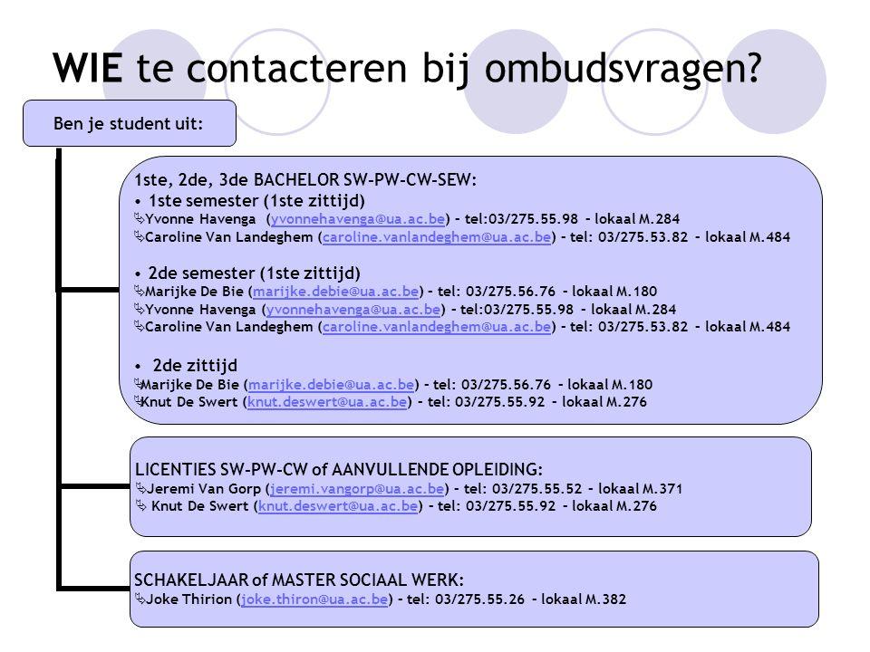 WIE te contacteren bij ombudsvragen