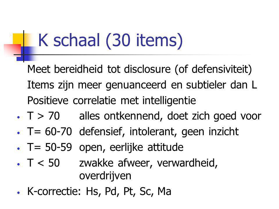 K schaal (30 items) Meet bereidheid tot disclosure (of defensiviteit)
