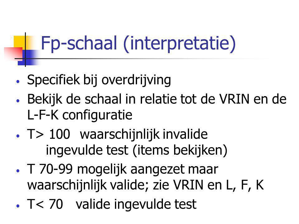 Fp-schaal (interpretatie)