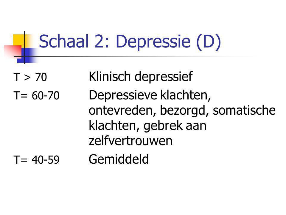 Schaal 2: Depressie (D) T > 70 Klinisch depressief
