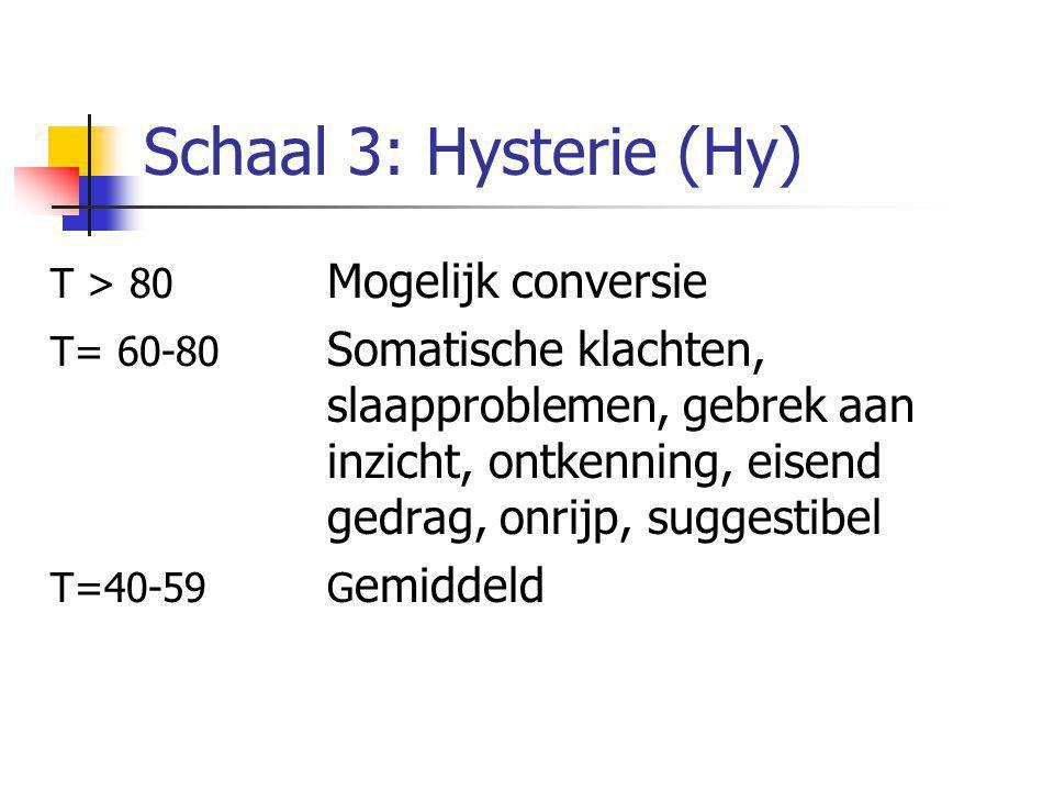 Schaal 3: Hysterie (Hy) T > 80 Mogelijk conversie