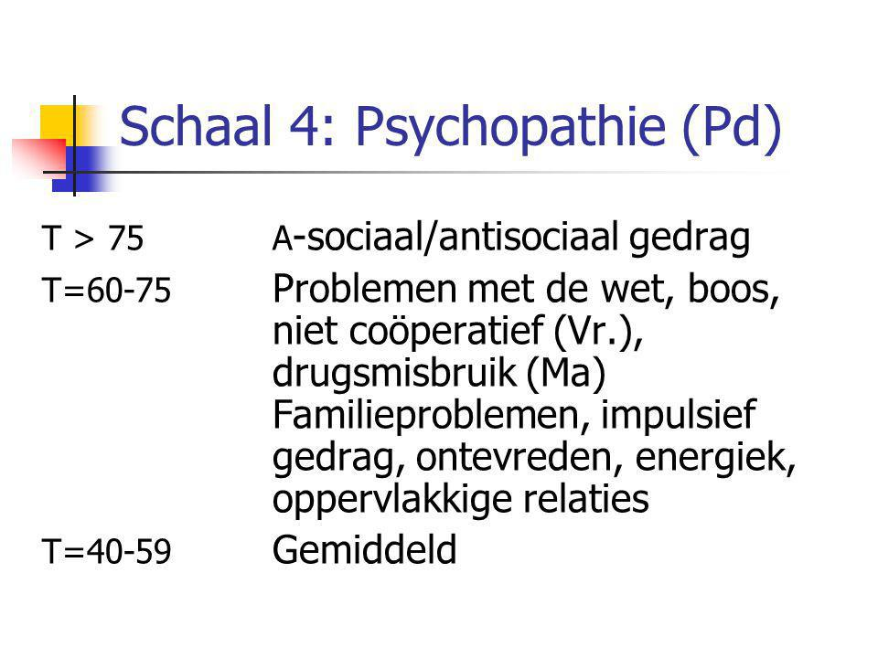 Schaal 4: Psychopathie (Pd)