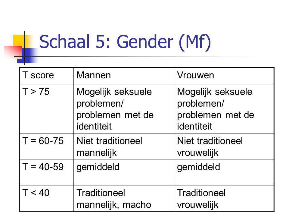 Schaal 5: Gender (Mf) T score Mannen Vrouwen T > 75