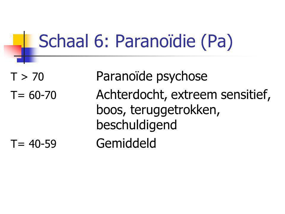 Schaal 6: Paranoïdie (Pa)