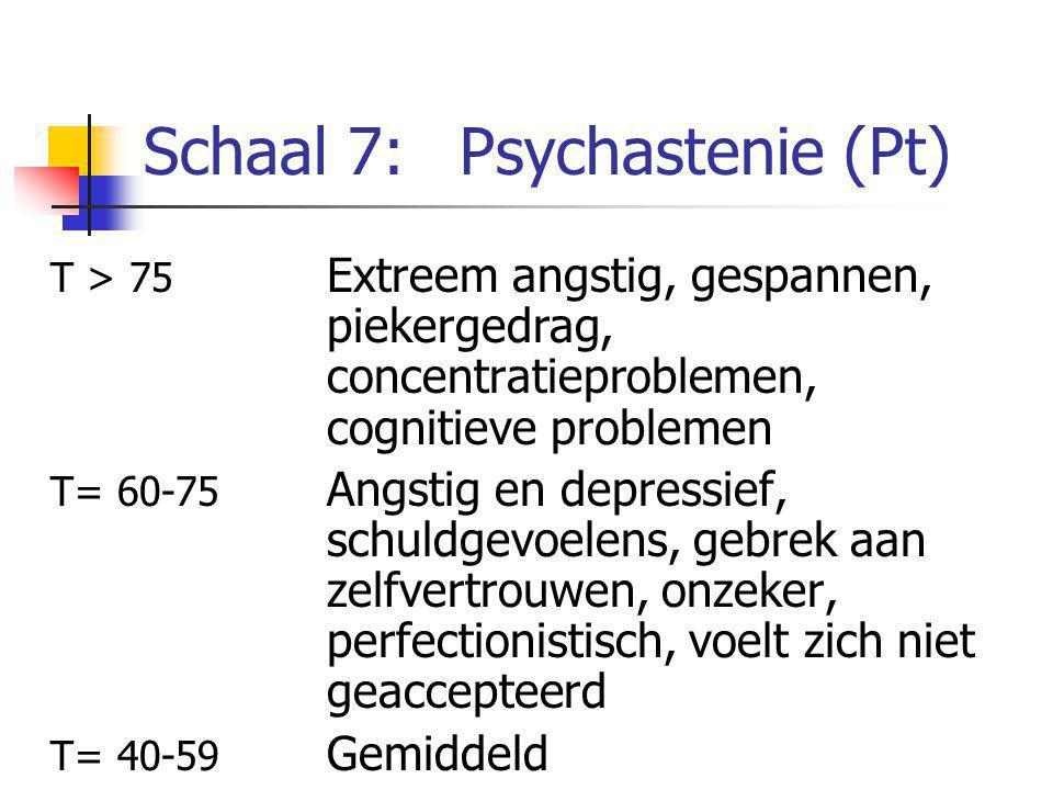 Schaal 7: Psychastenie (Pt)