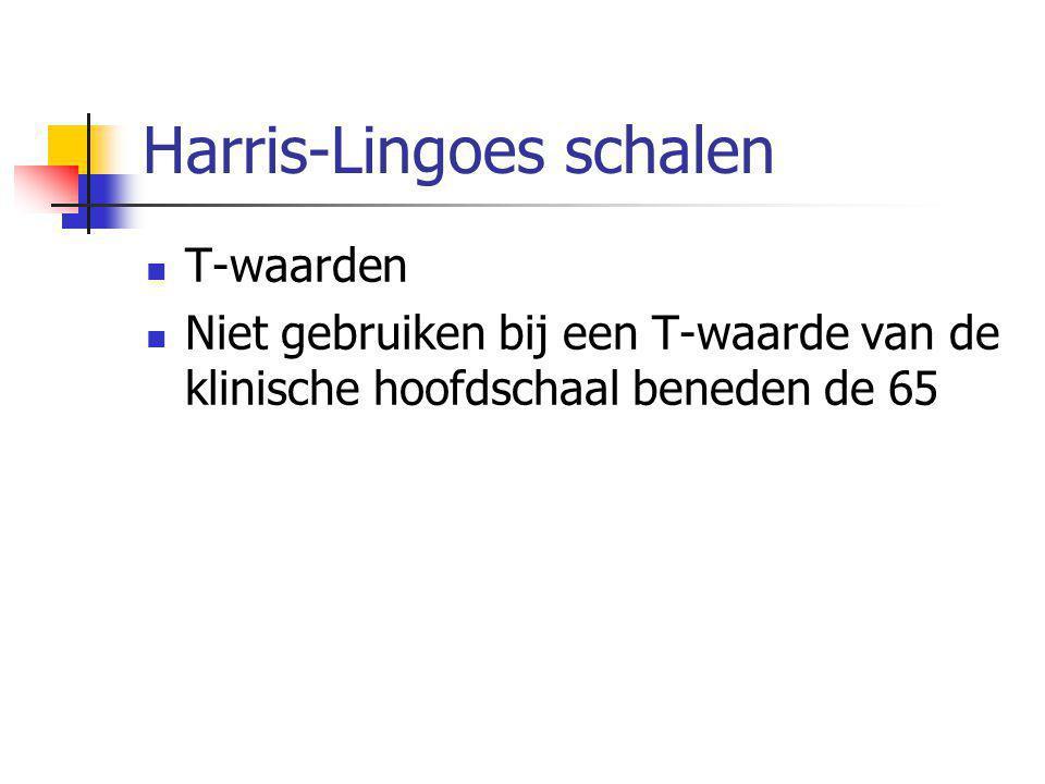 Harris-Lingoes schalen