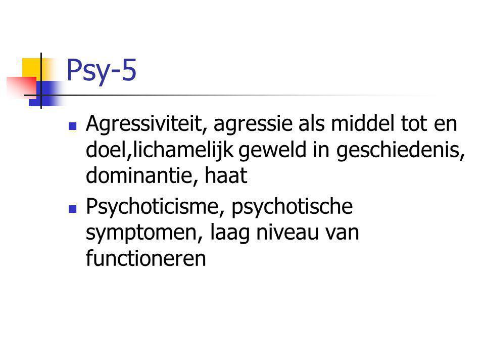 Psy-5 Agressiviteit, agressie als middel tot en doel,lichamelijk geweld in geschiedenis, dominantie, haat.