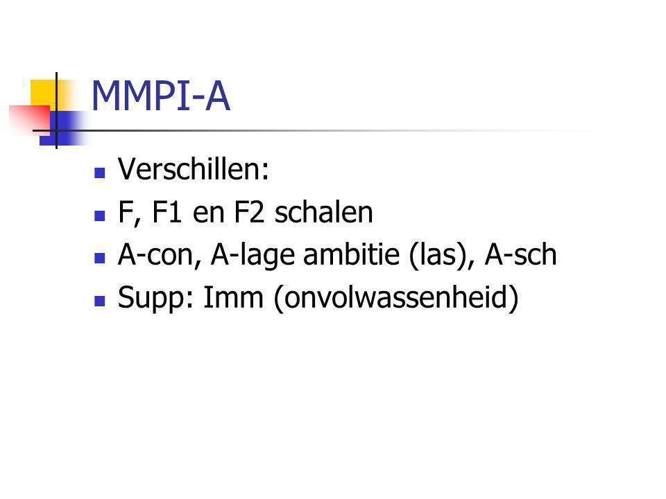 MMPI-A Verschillen: F, F1 en F2 schalen