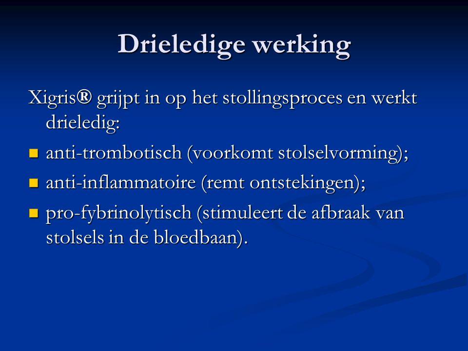 Drieledige werking Xigris® grijpt in op het stollingsproces en werkt drieledig: anti-trombotisch (voorkomt stolselvorming);