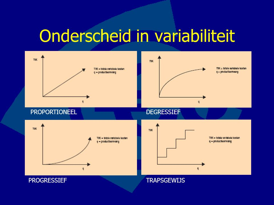 Onderscheid in variabiliteit