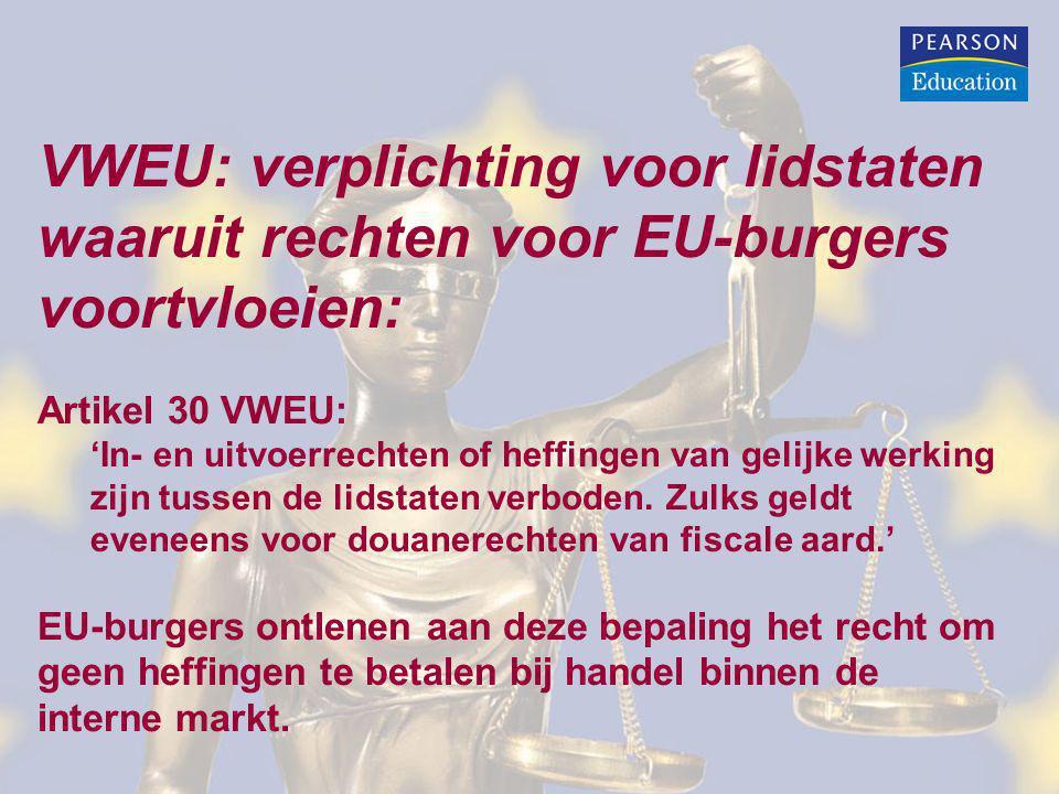 VWEU: verplichting voor lidstaten waaruit rechten voor EU-burgers voortvloeien: