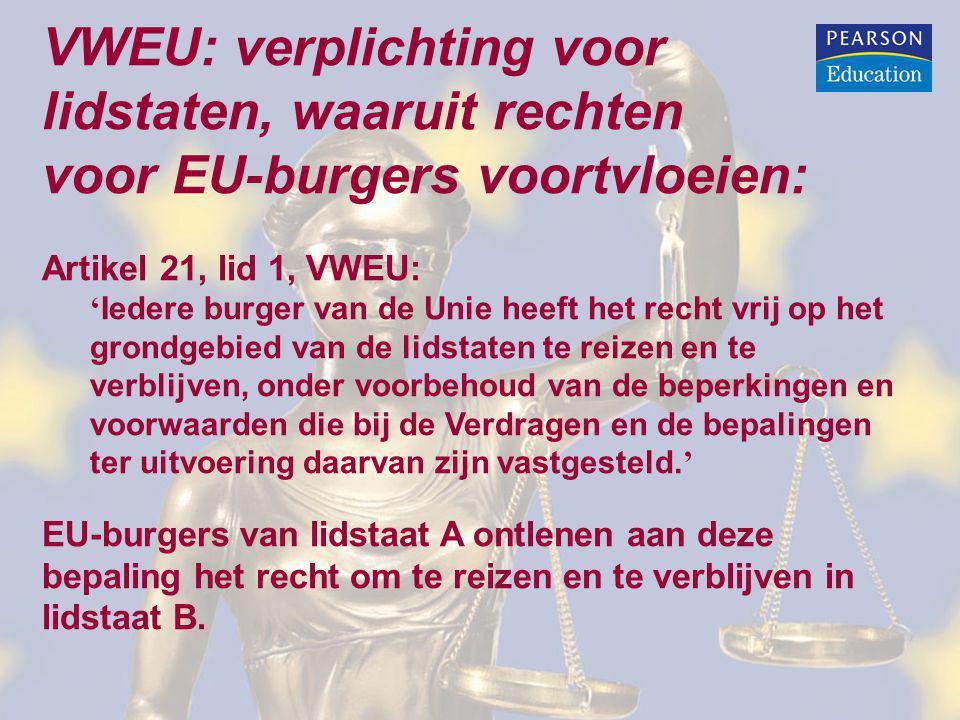 VWEU: verplichting voor lidstaten, waaruit rechten
