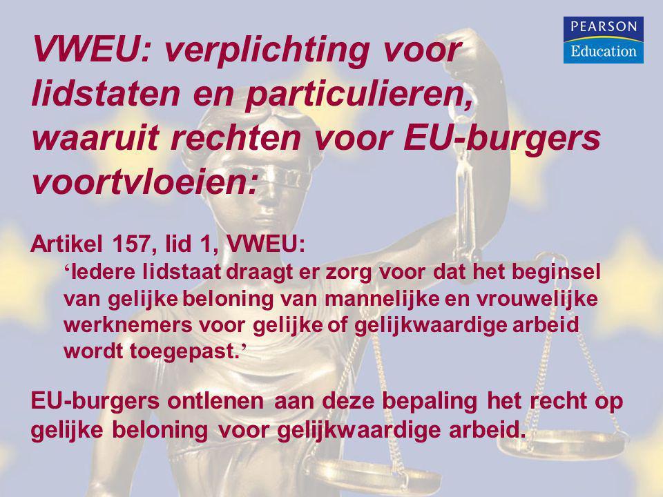 VWEU: verplichting voor lidstaten en particulieren,