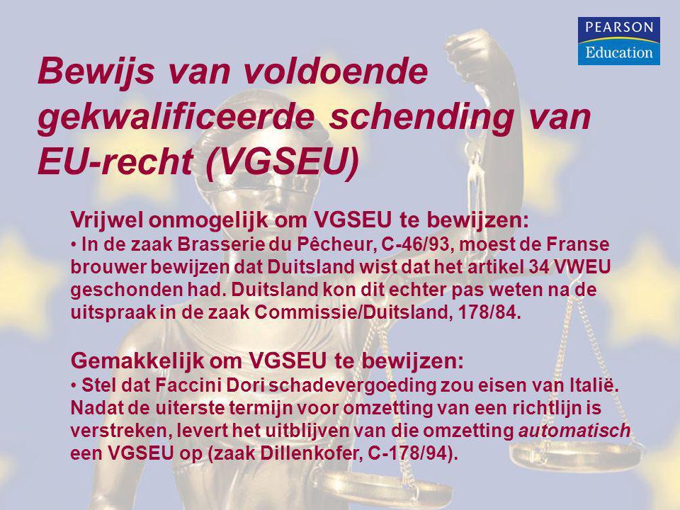 Bewijs van voldoende gekwalificeerde schending van EU-recht (VGSEU)