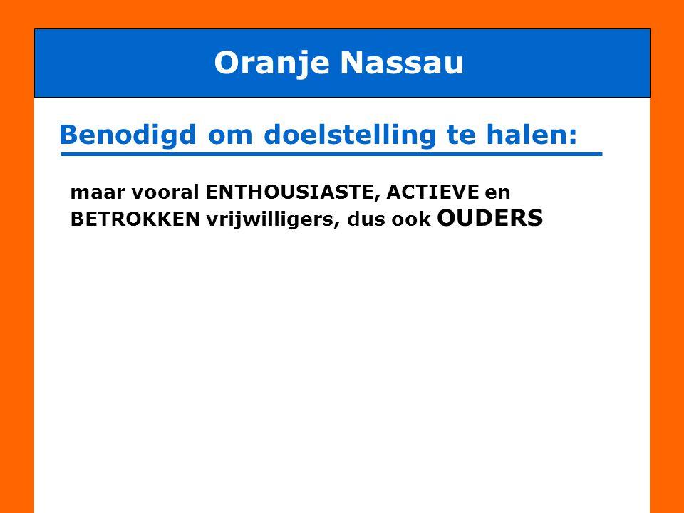 Oranje Nassau Benodigd om doelstelling te halen: