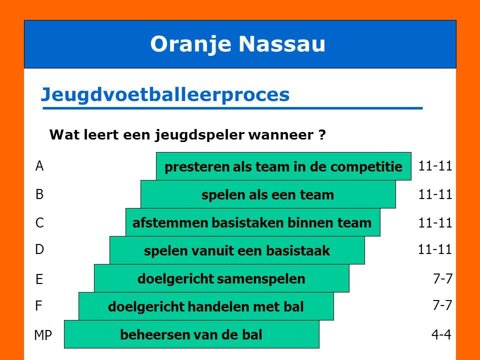 Oranje Nassau Jeugdvoetballeerproces