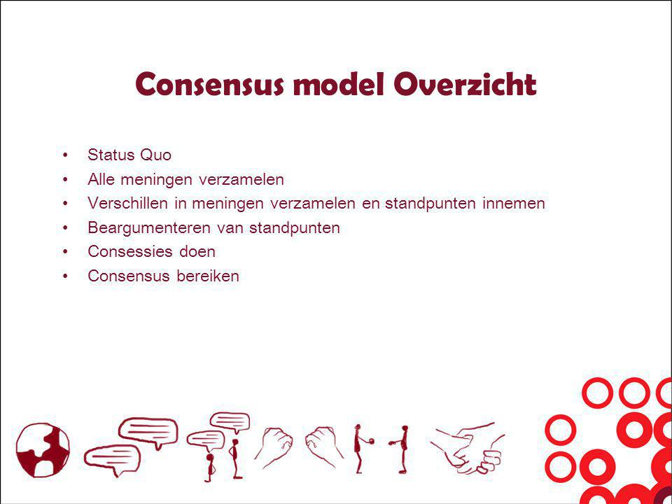 Consensus model Overzicht