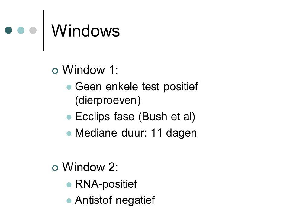 Windows Window 1: Window 2: Geen enkele test positief (dierproeven)