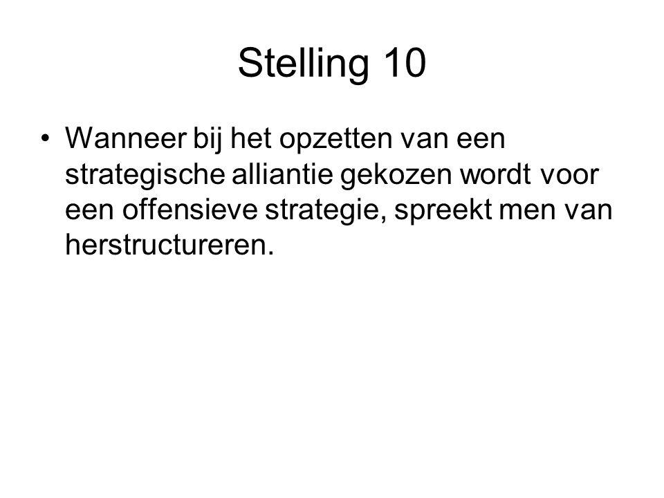 Stelling 10 Wanneer bij het opzetten van een strategische alliantie gekozen wordt voor een offensieve strategie, spreekt men van herstructureren.