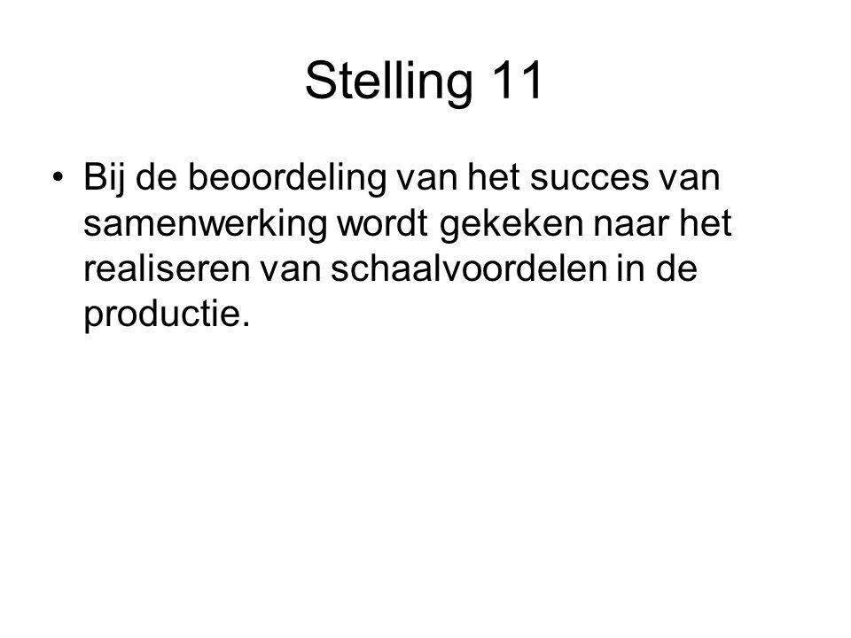 Stelling 11 Bij de beoordeling van het succes van samenwerking wordt gekeken naar het realiseren van schaalvoordelen in de productie.